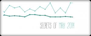Monatsrückblick Mai 2014