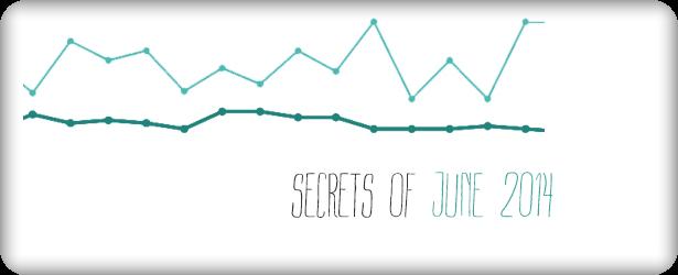 Monatsrückblick Juni 2014