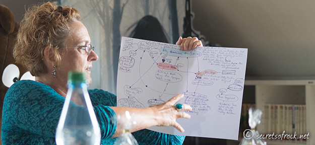 Beatrix Gurian erklaert die Ideeentwicklung im ersten feinschritt